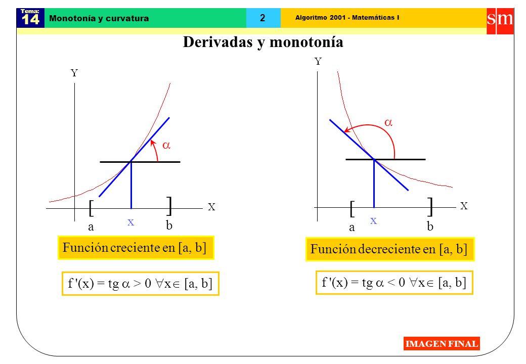 ] ] [ [ Derivadas y monotonía a a b b a a x x